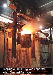 Ajax TOCCO Channel Furnace